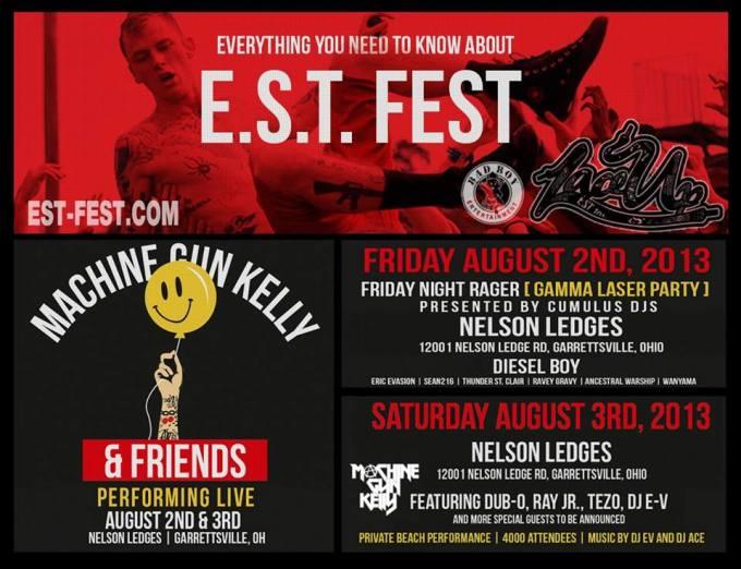Summerfest dates in Perth